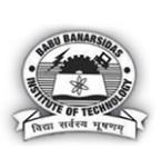 BBDIT Babu banarsi das institute of technology, Ghaziabad