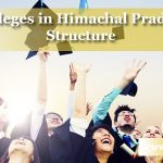 MBA Colleges in Himachal Pradesh Fees