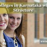 Top MBA Colleges in Karnataka with Fee Structure