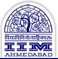 IIM Indian Institute of Management Ahmedabad