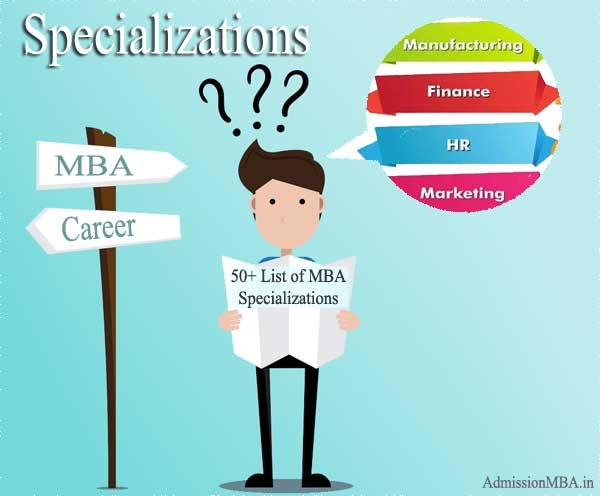 MBA Specializations in india