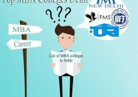 List of mba in delhi