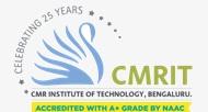 CMRIT Bangalore Admission