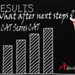 Low CAT Scores CAT 2020 | What after next steps ?