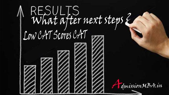 Low CAT Scores CAT