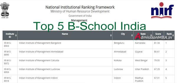 Top 5 B-school India