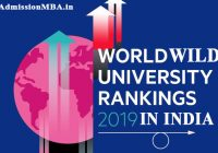 tops universities across Worldwide in India