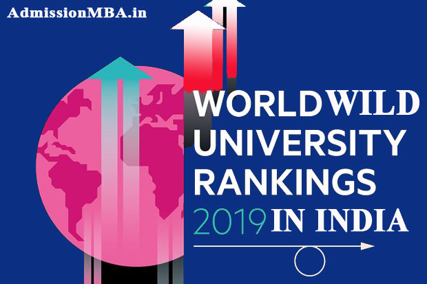 Best Universities in India 2020