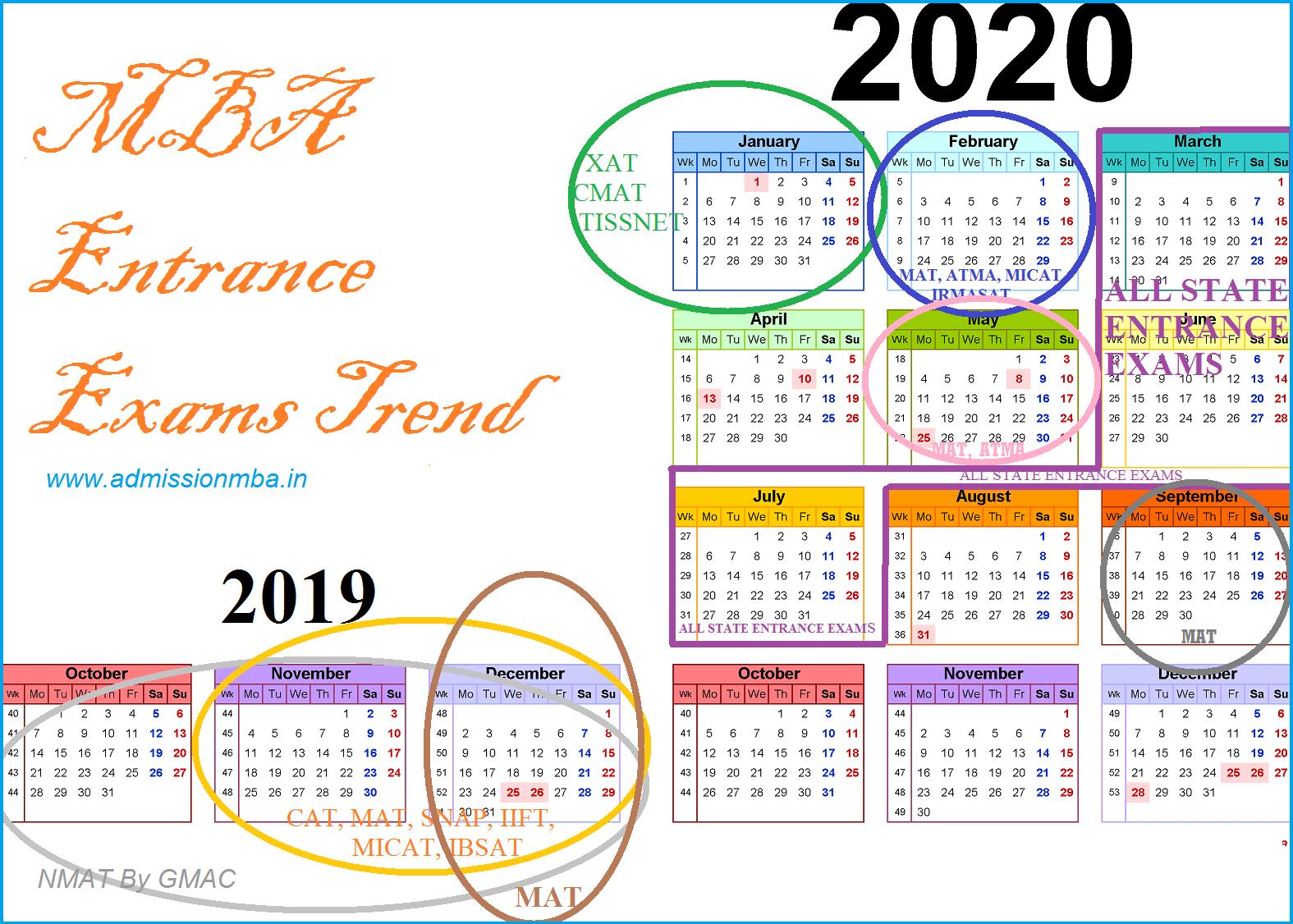 Mba Entrance Exams Calendar 2020 Top 25 Mba Entrance Dates