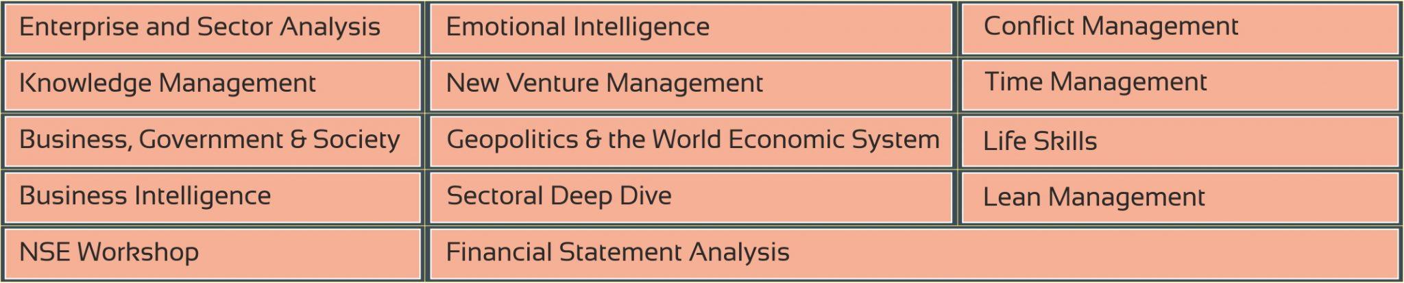RIIM Pune Knowledge Capsule