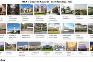 MBA colleges in Gujarat